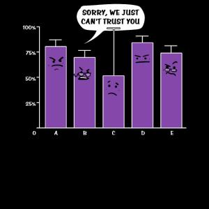 Datenanalyse Wissenschaft Geek Wir können Ihnen nicht vertrauen Nerd