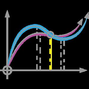 Mathematik Analysis