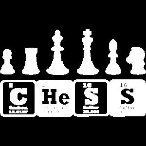 Schach Periodensystem