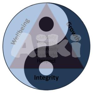 Isshinkai's Aiki