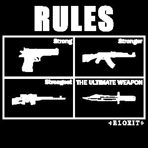 Shooter Regel