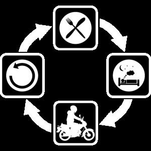 Moped Mofa - Essen Schlafen Wiederholen