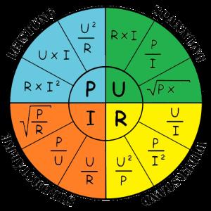 Elektro Formel