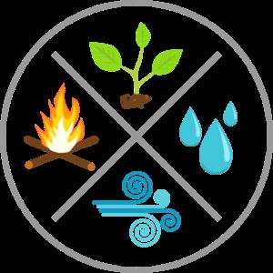 Die 4 Elemente