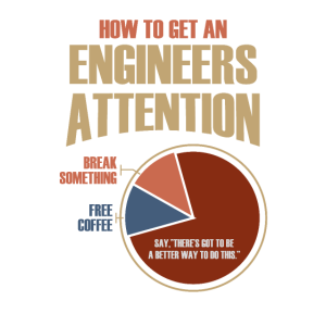 Engineer Attention Shirt Time Spending Research