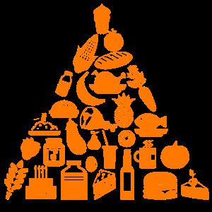 Essenspyramide Viel Essen Gesund