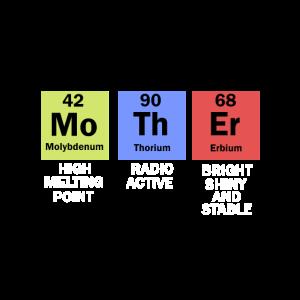 Wissenschaft Nerd