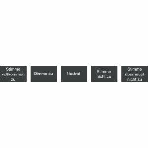 Kategorien Zustimmung Wahl-Kompass