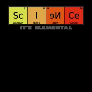 Wissenschaft periodische Rechtschreibung