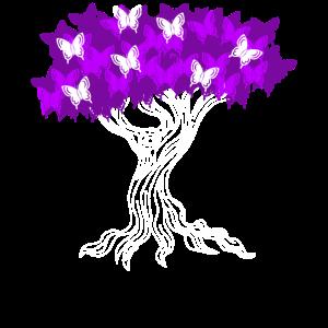Lupus Awareness Bewusstsein Unterstützung Geschenk