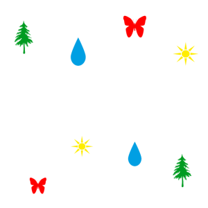 Protect, Protection, climate, nature, environment