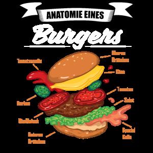 Anatomie eines Burgers