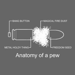 Anatomy of pew