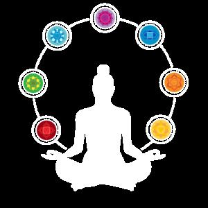 7 Chakren , Körper und Aura in Balance , Yoga