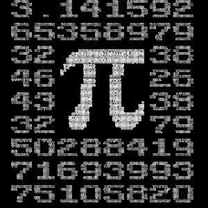 Kreiszahl π (Verhältnis Kreisumfang : Durchmesser)
