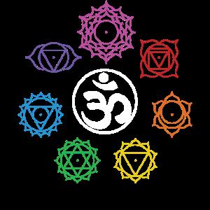 chakra7 Chakren zur Buddhistischen Körperheilung,