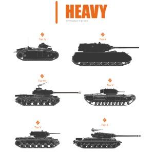 World of Tanks - Heavy