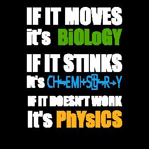 Naturwissenschaften Spruch Lustig Biologie Chemie