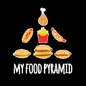Fast Food Pyramide Lustige Sprüche
