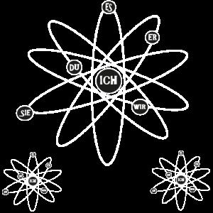 Atomkerne
