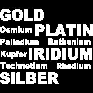 Elemente wie Gold und Silber