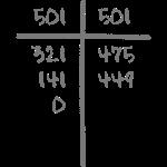 Scoreboard 9 Darter