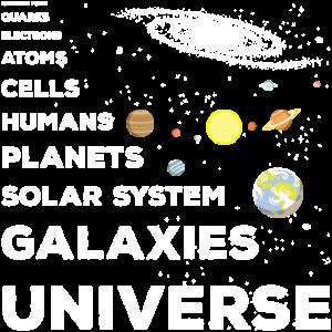 Universum Physiker