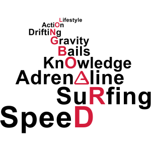 longboard words
