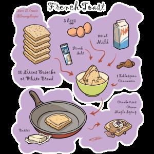 Französischer Toast