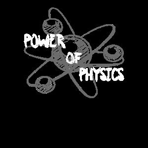power of physics Atom nucleus