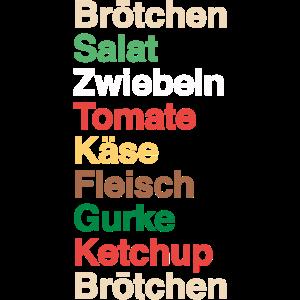 Das perfekte Rezept für Cheeseburger