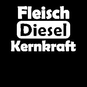 Fleisch Diesel Kernkraft Benzin Atomenergie