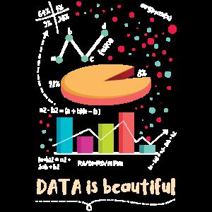 Daten Sind Wunderschön