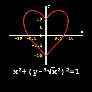 Mathe Herz