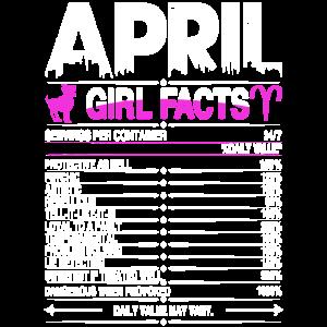 April Widder Mädchen Fakten