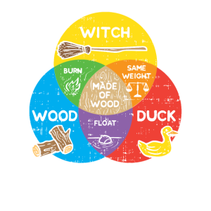 Witchcraft - Witch Duck Wood