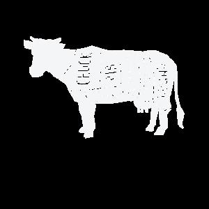 Rinderzüchter - Rind in Fleischteile eingeteilt