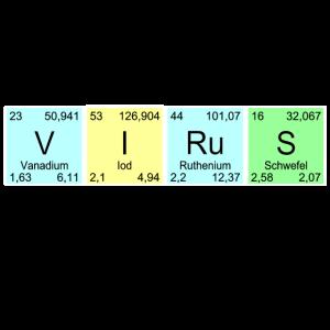 VIRuS Periodensystem Lehrer Geschenk