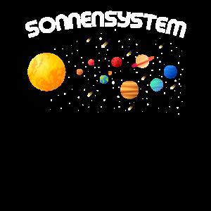 Sonnensystem Planeten Planet