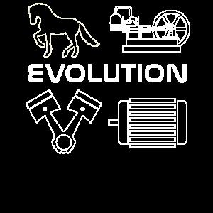 Motoren Antriebe Entwicklung Evolution Technik