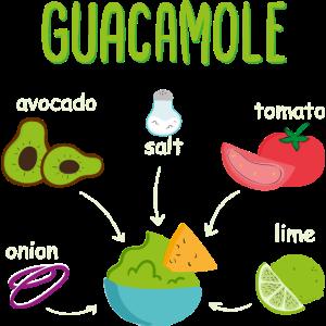 Guacamole Avocado Dip Zutat