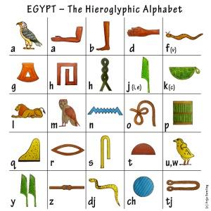Ägyptisches Alphabet