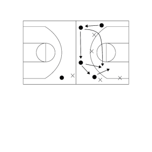 Basketball Taktik