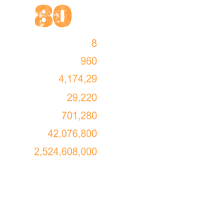 80 Geburtstag 80 Jahre 80er Geburtstag Geschenk