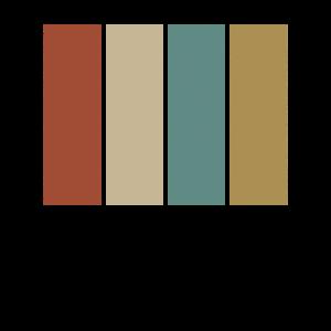 Hintergrund selbst gestalten Muster