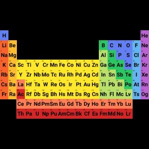 Vollständiges, Buntes Periodensystem der Elemente