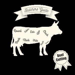 Grillmotiv - Beef Cutting