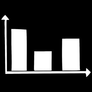 Diagramm, Balkendiagramm, Säulendiagramm