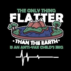 Flat Earth Society Flache Erde