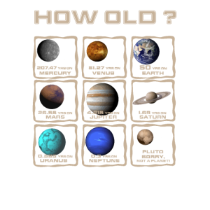 Top lustige 50. Geburtstagsgeschenk Planet Jahre
